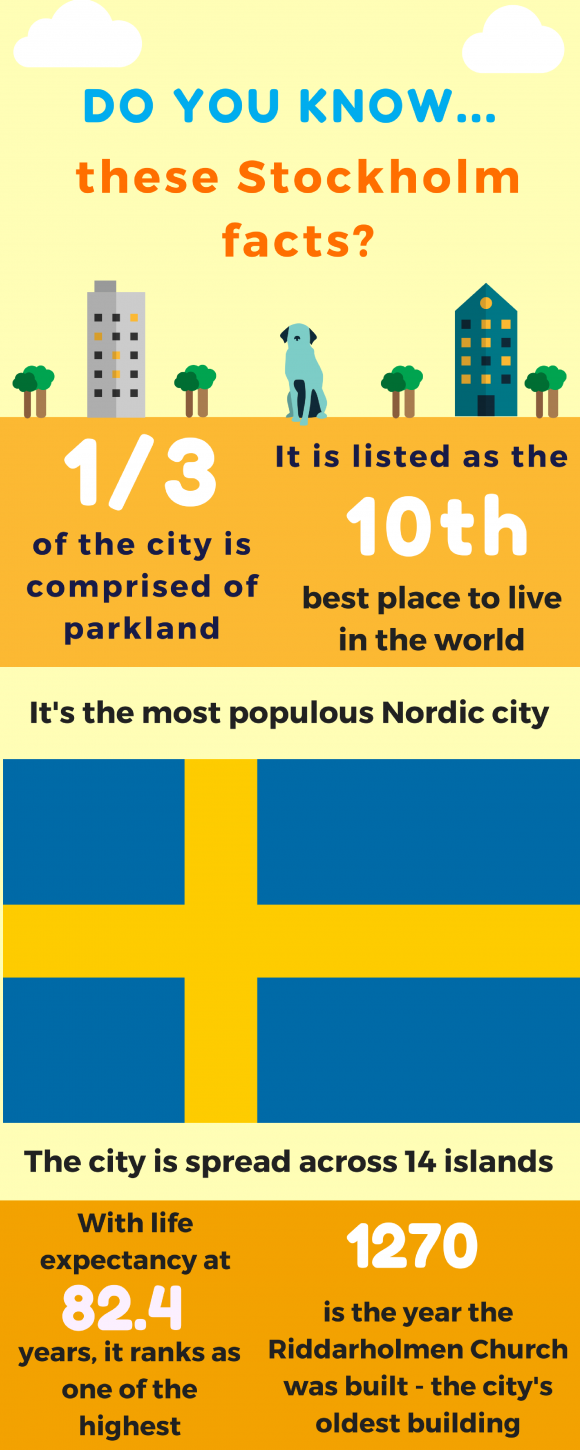 Stockholm infographic
