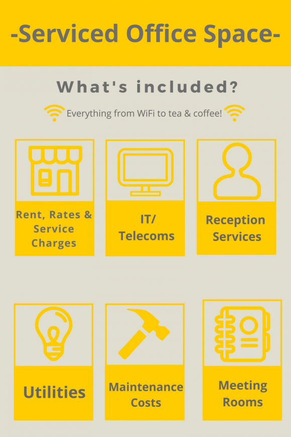 Serviced office space infographic
